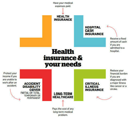 articles health insurance news same partner family plan with children